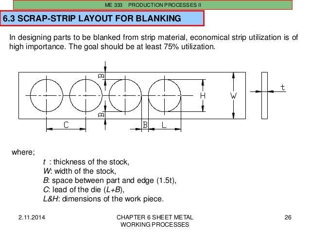 Ch6 sheetmetw proc 1 erdi kara al mechanical engineer for Total space design