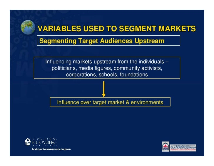 VARIABLES USED TO SEGMENT MARKETSSegmenting Target Audiences Upstream Influencing markets upstream from the individuals – ...