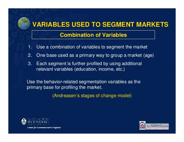VARIABLES USED TO SEGMENT MARKETS               Combination of Variables1. Use a combination of variables to segment the m...