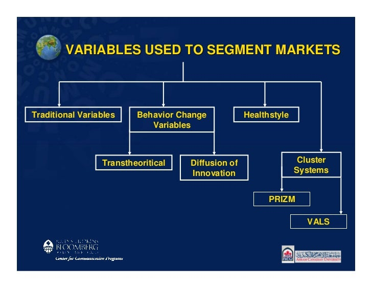 VARIABLES USED TO SEGMENT MARKETSTraditional Variables    Behavior Change           Healthstyle                           ...
