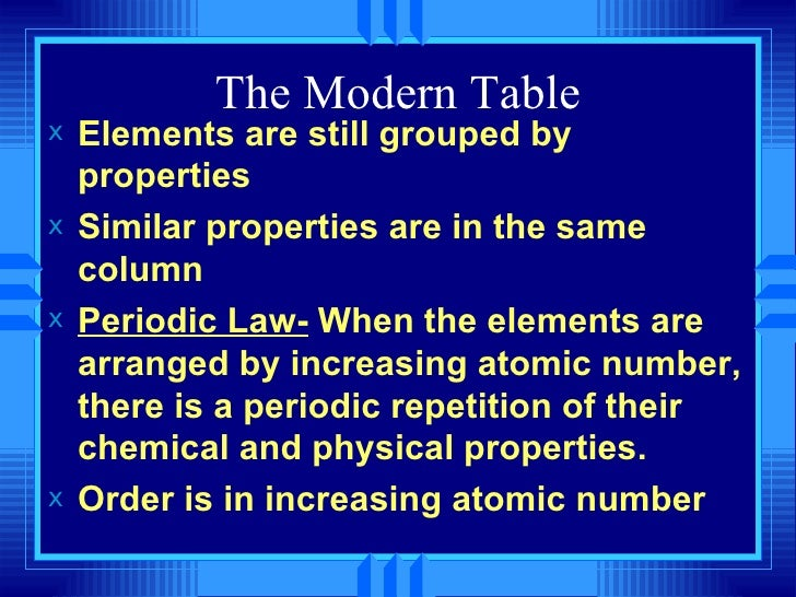 Ch 6 The Periodic Table And Periodic Law Short2 – The Periodic Law Worksheet