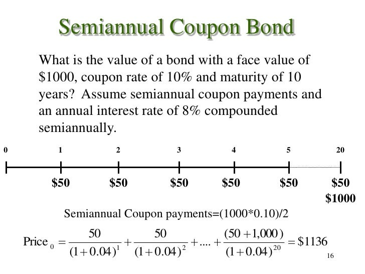 the coupon rate for a coupon bond is equal to the