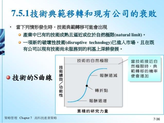 策略管理 Chapter 7 高科技產業策略 7-36 7.5.1技術典範移轉和現有公司的衰敗 • 當下列情形發生時,技術典範轉移可能會出現 產業中已有的技術成熟且逼近或位於自然極限(natural limit)。 一項新的破壞性技術(disr...
