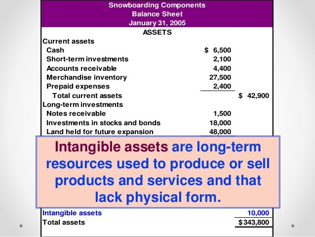 Ch7 acctg cycle service business – Components of Balance Sheet