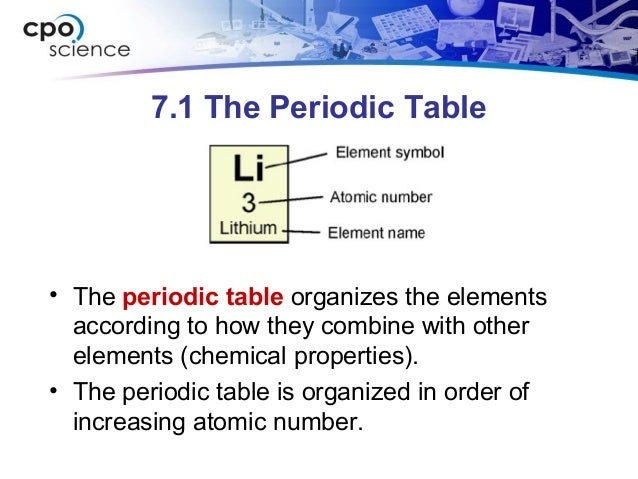 Ch7 elementssection1 the periodic table is organized in order of increasing atomic number 7 urtaz Gallery