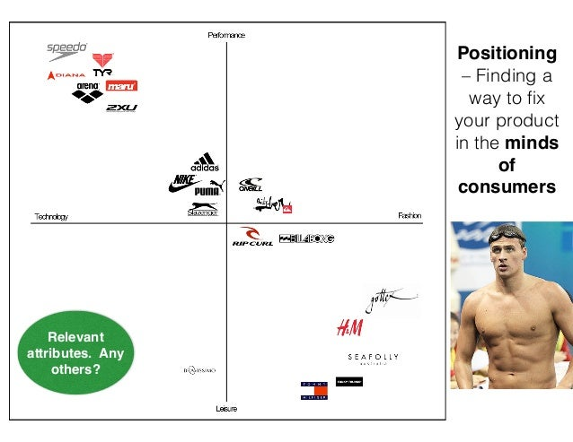reebok market segmentation Brand marketers must never lose sight of this, no lead is safe and the only   reebok's primary consumer segment was the women's fitness.