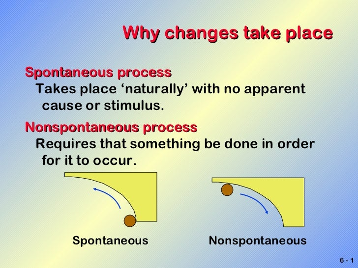 Why changes take placeSpontaneous process Takes place 'naturally' with no apparent  cause or stimulus.Nonspontaneous proce...
