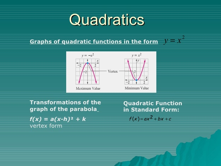 Quadratics Graphs of quadratic functions in the form   Transformations of the graph of the parabola   f(x)  =  a(x-h) ²   ...