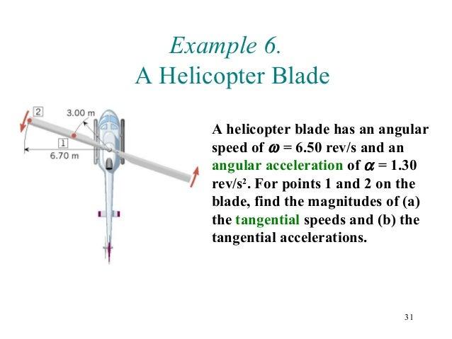 Angular acceleration: definition & example | study. Com.
