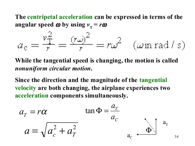 Acceleration Related K...