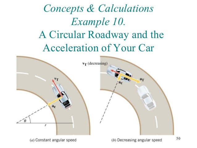 Your Car S Speedometer Reads A Constant