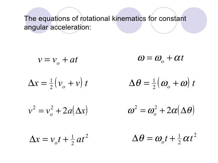Ch 8 Rotational Kinema... Angular Velocity Equation