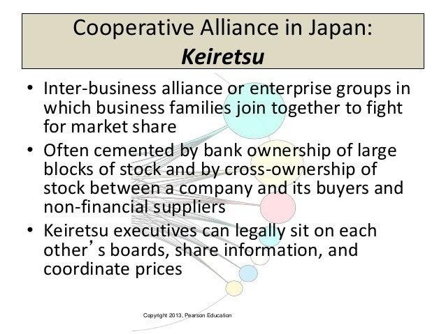 keiretsu and chaebols Of chaebol mitigating adverse external capital shocks during the crisis, thus  enabling  however, unlike japanese keiretsu, chaebol do not.