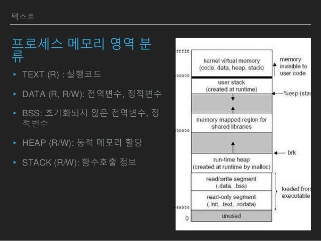 텍스트 프로세스 메모리 영역 분 류 ▸ TEXT (R) : 실행코드 ▸ DATA (R, R/W): 전역변수, 정적변수 ▸ BSS: 초기화되지 않은 전역변수, 정 적변수 ▸ HEAP (R/W): 동적 메모리 할당 ▸ ST...