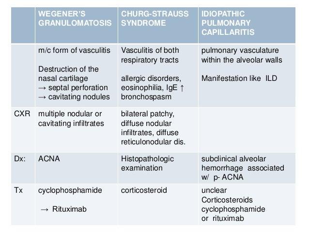 corticosteroids during preterm labor