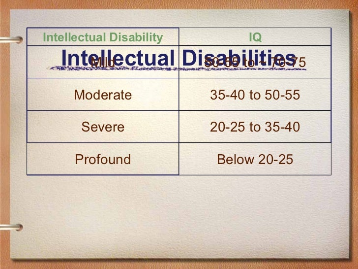 mild intellectual disability Intellectual disability characteristics intellectual disability occurs before age 18, and is characterized by delayed development in intellectual functioning and.