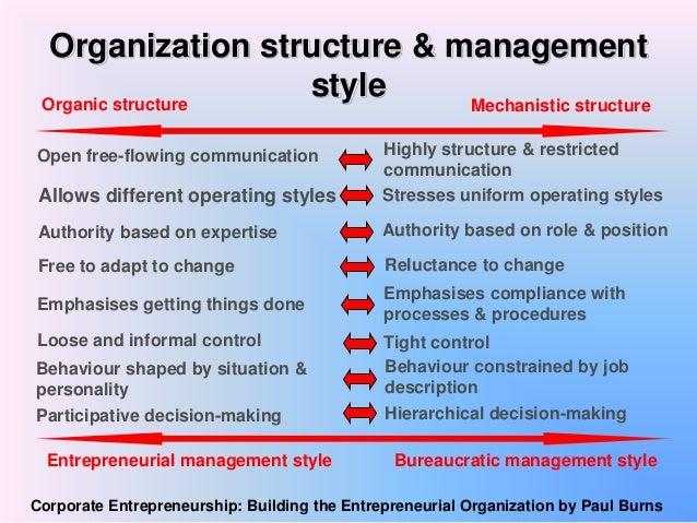 Ch9 Managing The Entrepreneurial Organization