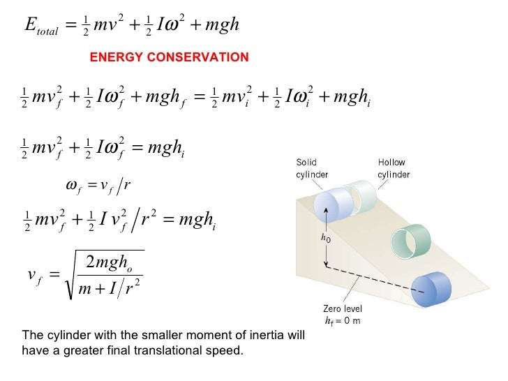 rotational dynamics moment of inertia of A very large cable spool (or smaller version) is made to roll in either direction or slide, depending on the angle of pull action of a torque.