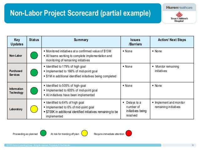 Unusual Project Scorecard Template Ideas Example
