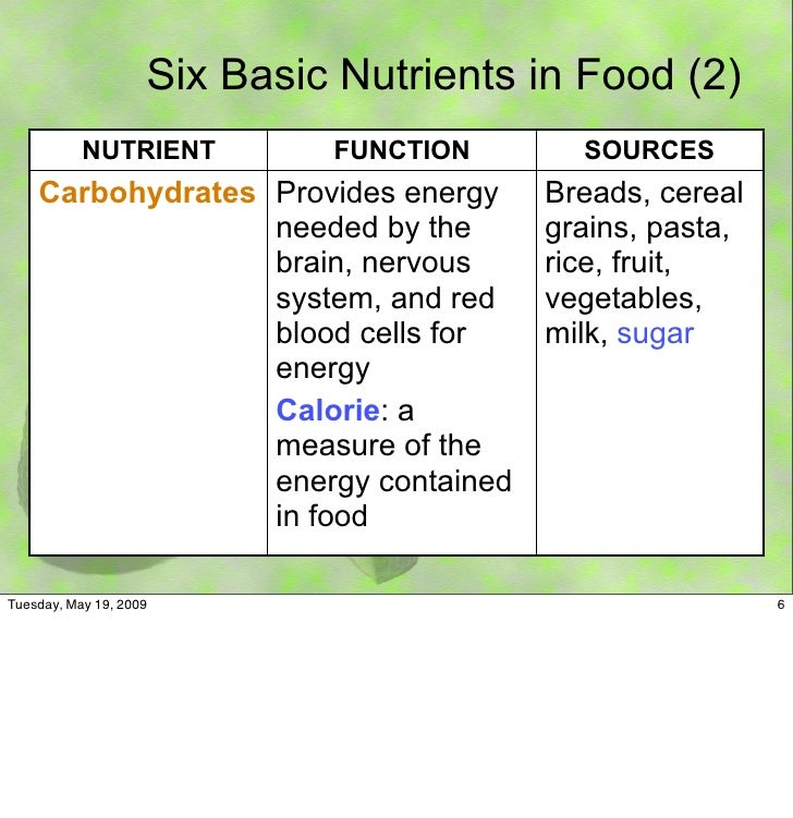 6 Six Basic Nutrients In Food