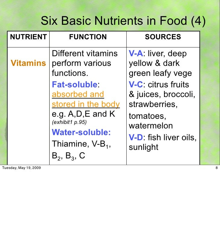 8 Six Basic Nutrients In Food
