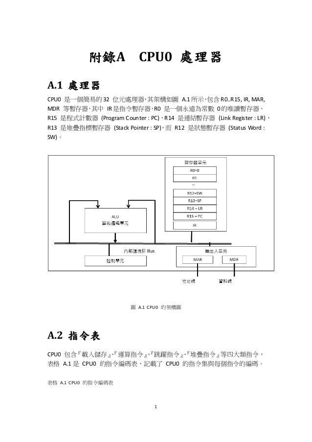 1 附錄A CPU0 處理器 A.1 處理器 CPU0 是一個簡易的 32 位元處理器,其架構如圖 A.1 所示,包含 R0..R15, IR, MAR, MDR 等暫存器,其中 IR是指令暫存器,R0 是一個永遠為常數 0的唯讀暫存器, R1...