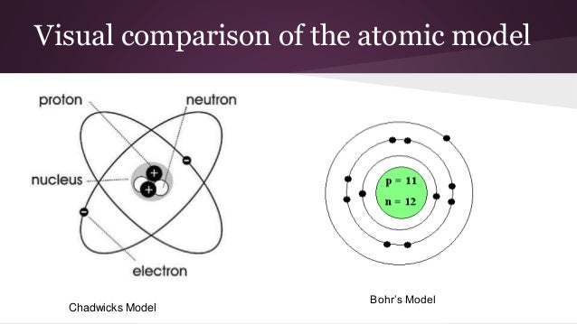 james chadwick atomic model - photo #24