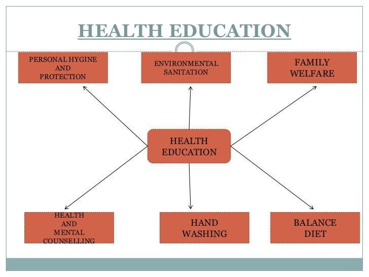 COMMUNICABLE DISEASES<br />VECTOR BORN DISEASES<br />MALARIA, DENGU, FILARIA<br />KALAZAR, J. ENCEPHALITIS<br />CHIKEN GUI...
