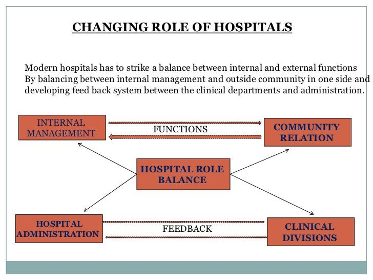 The modern hospitals have broadened their role from health care to  health education, training, research and disease surve...