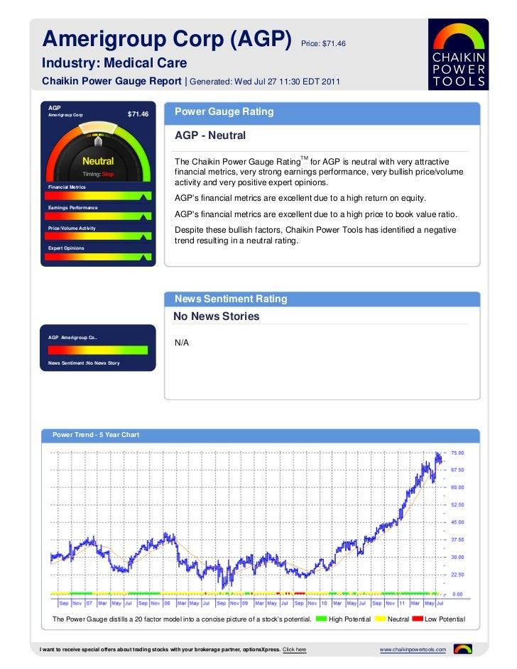 Amerigroup Corp (AGP)                                                                                   Price: $71.46 Indu...