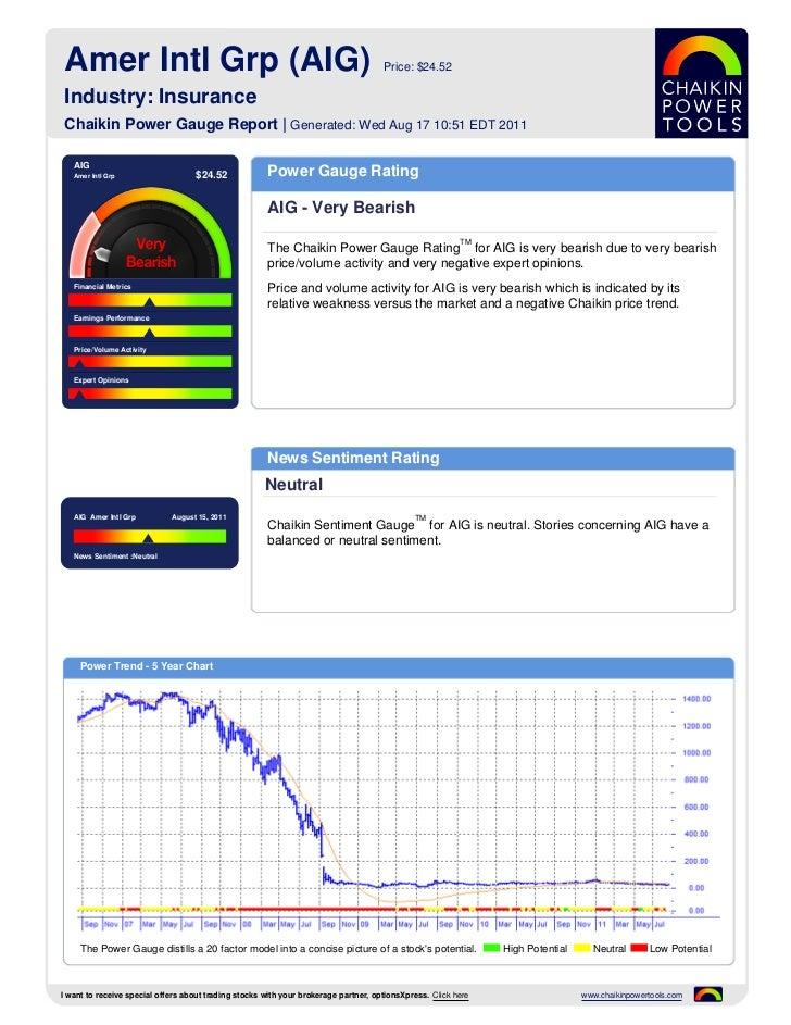 Amer Intl Grp (AIG)                                                                 Price: $24.52 Industry: Insurance Chai...