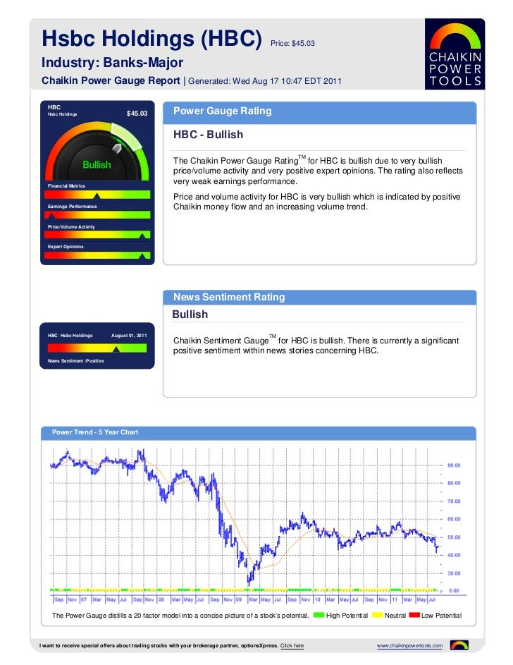 Hsbc Holdings (HBC)                                                                          Price: $45.03 Industry: Banks...