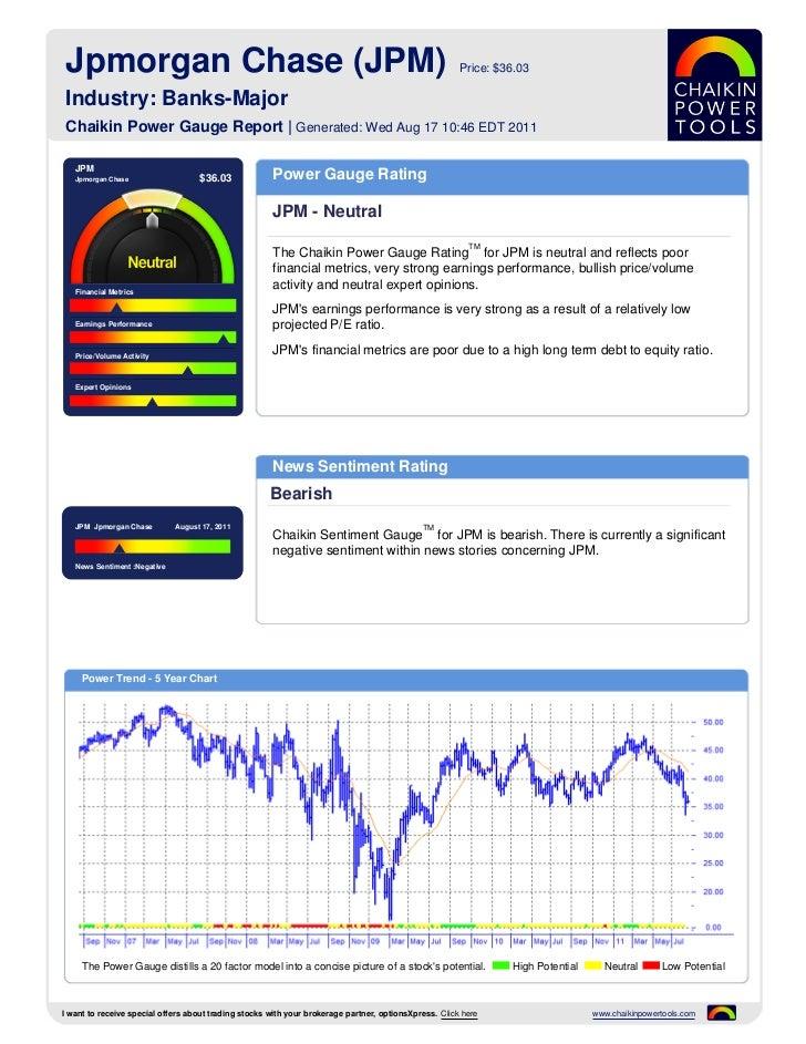 Jpmorgan Chase (JPM)                                                                                  Price: $36.03 Indust...