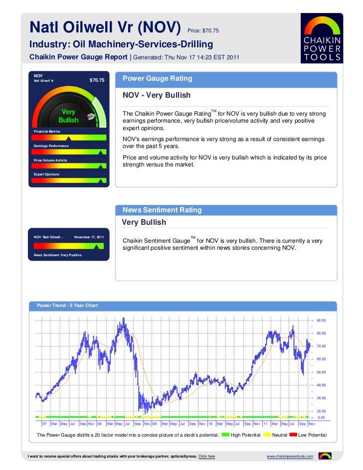 Natl Oilwell Vr (NOV)                                                                     Price: $70.75 Industry: Oil Mach...