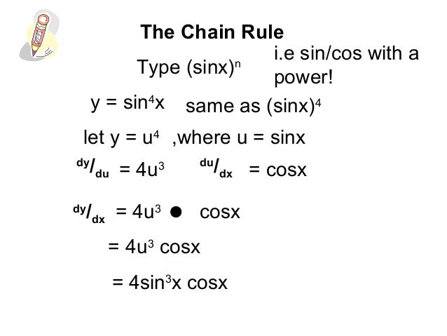 how to find cos rule