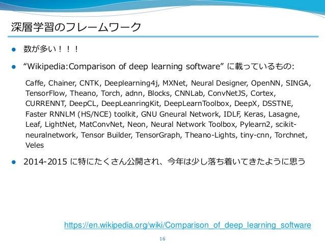 """深層学習のフレームワーク  数が多い!!!  """"Wikipedia:Comparison of deep learning software"""" に載っているもの: Caffe, Chainer, CNTK, Deeplearning4j, ..."""