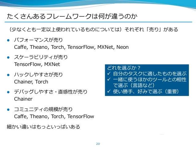 たくさんあるフレームワークは何が違うのか (少なくとも一定以上使われているものについては)それぞれ「売り」がある  パフォーマンスが売り Caffe, Theano, Torch, TensorFlow, MXNet, Neon  スケーラ...