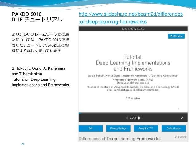 PAKDD 2016 DLIF チュートリアル http://www.slideshare.net/beam2d/differences -of-deep-learning-frameworks より詳しいフレームワーク間の違 いについては、P...