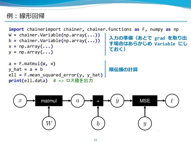 import chainerimport chainer, chainer.functions as F, numpy as np W = chainer.Variable(np.array(...)) b = chainer.Variable...