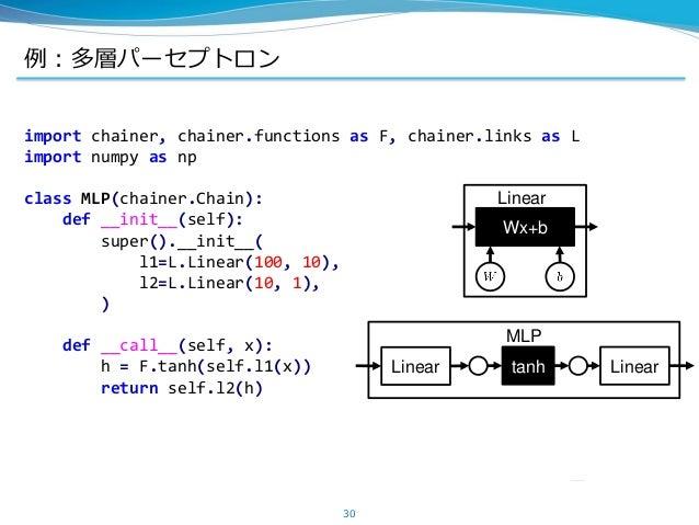 例:多層パーセプトロン 30 import chainer, chainer.functions as F, chainer.links as L import numpy as np class MLP(chainer.Chain): def...