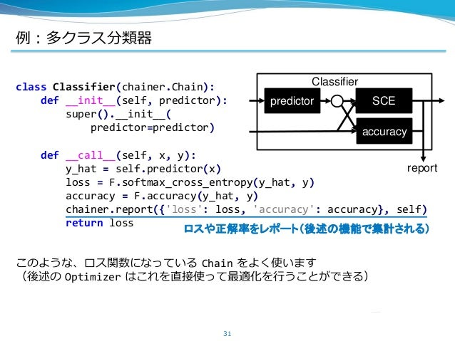 class Classifier(chainer.Chain): def __init__(self, predictor): super().__init__( predictor=predictor) def __call__(self, ...