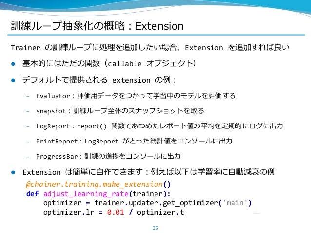 訓練ループ抽象化の概略:Extension Trainer の訓練ループに処理を追加したい場合、Extension を追加すれば良い  基本的にはただの関数(callable オブジェクト)  デフォルトで提供される extension の...