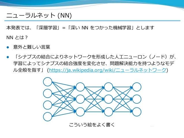 ニューラルネット (NN) 本発表では、「深層学習」=「深い NN をつかった機械学習」とします NN とは?  意外と難しい言葉  「シナプスの結合によりネットワークを形成した人工ニューロン(ノード)が、 学習によってシナプスの結合強度を...