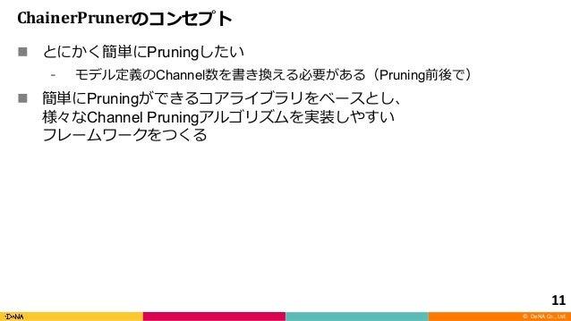 © DeNA Co., Ltd. ChainerPruner n Pruning Channel Pruning n Pruning Channel Pruning 11