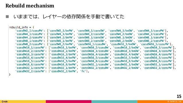 © DeNA Co., Ltd. Rebuild mechanism n 15