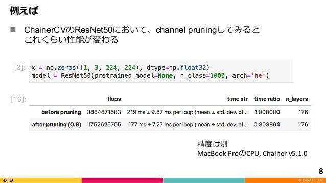 © DeNA Co., Ltd. n ChainerCV ResNet50 channel pruning 8 MacBook Pro CPU, Chainer v5.1.0