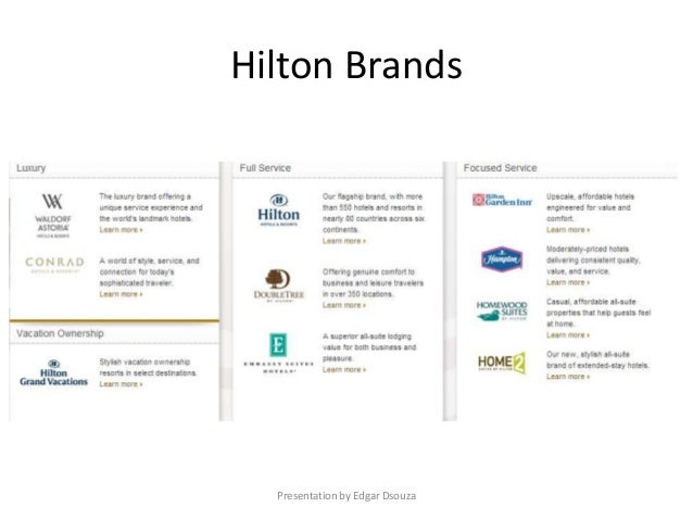 Chain hotels of the world for What hotel chains does hilton own