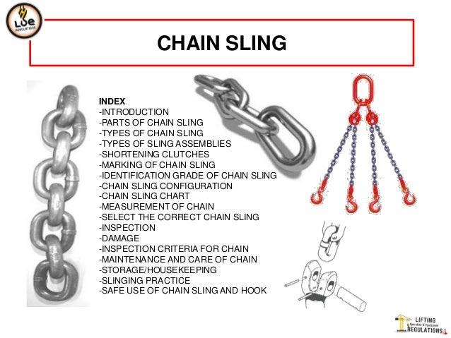 CHAIN SLINGINDEX INTRODUCTION PARTS