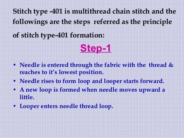 Chain Stitch Formation