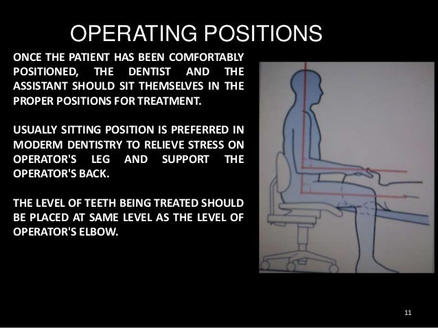 Dental Chair Position